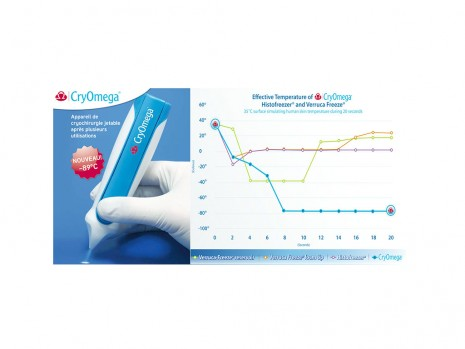 CRYOMEGA, DISPOSABLE CRYOSURGICAL DEVICE